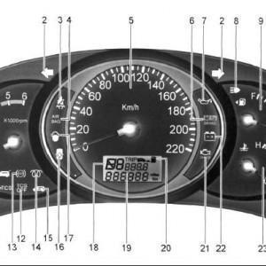 Как сбросить сервисный сигнал проверки двигателя на Hyundai Tucson?