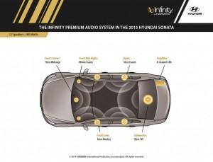 аудио в салоне Hyundai Sonata 2.4