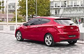 будущему Hyundai i20 N